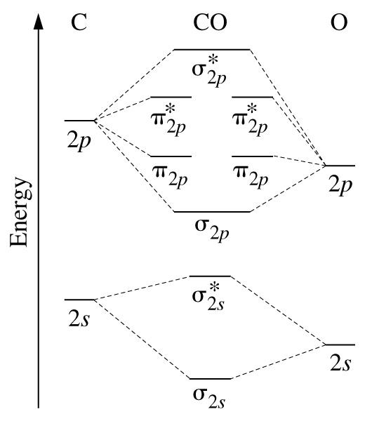 c2h4 diagram   12 wiring diagram images